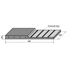 Техпластина ТМКЩ 500х250х40 армированная металлическим тросом (скребок для отвала)